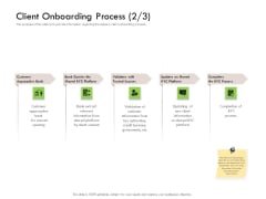 Future Of Customer Onboarding In Banks Client Onboarding Process Extract Ppt Styles Example Introduction PDF