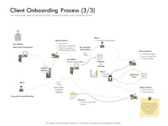 Future Of Customer Onboarding In Banks Client Onboarding Process Front Ppt Slides Demonstration PDF