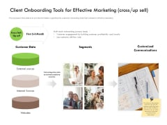 Future Of Customer Onboarding In Banks Client Onboarding Tools For Effective Marketing Cross Up Sell Introduction PDF