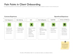 Future Of Customer Onboarding In Banks Pain Points In Client Onboarding Guidelines PDF