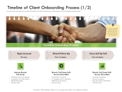Future Of Customer Onboarding In Banks Timeline Of Client Onboarding Process Call Ppt Slides Influencers PDF