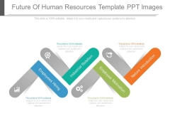Future Of Human Resources Template Ppt Images