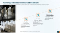 Future Opportunities In AI Powered Healthcare Rules PDF
