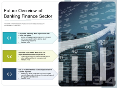Future Overview Of Banking Finance Sector Ppt PowerPoint Presentation Model Graphic Tips PDF