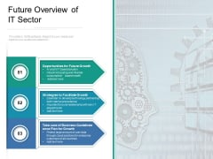 Future Overview Of IT Sector Ppt PowerPoint Presentation Layouts Templates PDF