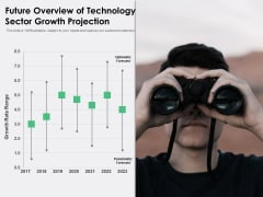 Future Overview Of Technology Sector Growth Projection Ppt PowerPoint Presentation Portfolio Show PDF