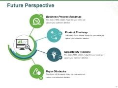 Future Perspective Ppt PowerPoint Presentation Pictures Elements