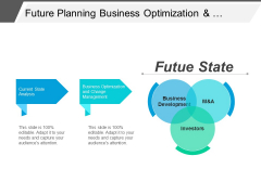 Future Planning Business Optimization And Change Management Ppt PowerPoint Presentation Styles Rules