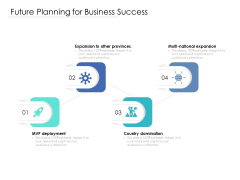 Future Planning For Business Success Ppt PowerPoint Presentation File Background Image PDF
