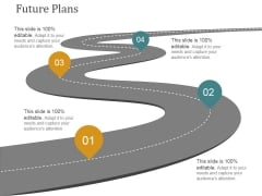 Future Plans Ppt PowerPoint Presentation Outline Background Images