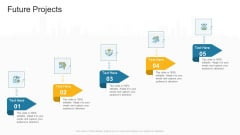 Future Projects Company Profile Ppt Inspiration Influencers PDF