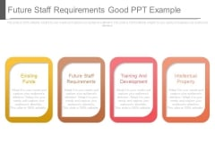 Future Staff Requirements Good Ppt Example