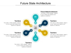 Future State Architecture Ppt PowerPoint Presentation Gallery Structure Cpb Pdf