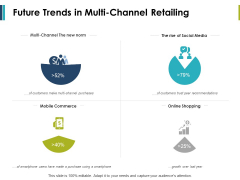 Future Trends In Multi-Channel Retailing Ppt PowerPoint Presentation Pictures Professional