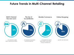 Future Trends In Multi Channel Retailing Ppt Powerpoint Presentation Styles Icon