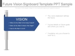 Future Vision Signboard Template Ppt Sample
