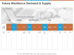Future Workforce Demand And Supply Ppt PowerPoint Presentation Slides Example PDF