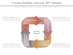 Futures Portfolio Lifecycle Ppt Sample