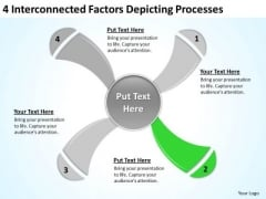 Factors Depicting Processes Business Plans How Write PowerPoint Templates
