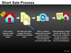 Finance Short Sale Process PowerPoint Slides And Ppt Diagram Templates