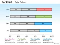 Financial Data Analysis Driven Base Bar Chart Design PowerPoint Slides Templates
