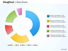 Financial Data Analysis Driven Compare Market Share Of Brand PowerPoint Templates