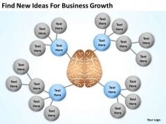 Find New Ideas For Business Growth Ppt Small Sample Plan PowerPoint Slides