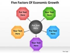 Five Factors Of Economic Growth Business Continuity Plan Example PowerPoint Slides