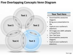 Five Overlapping Concepts Venn Diagram Ppt Creating Business Plan Template PowerPoint Slides