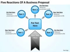 Five Reactions Of Business Proposal Massage Therapy Plan PowerPoint Templates