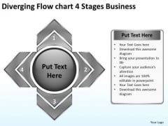 Flow Chart 4 Stages Free Business PowerPoint Templates 1 Circular Process Slides