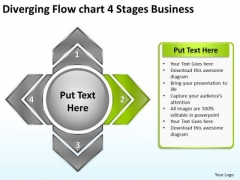 Flow Chart 4 Stages World Business PowerPoint Templates Radial Diagram Slides