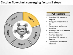 Flow Chart Converging Factors 5 Steps Circular Process Diagram PowerPoint Templates