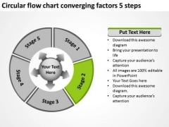 Flow Chart Converging Factors 5 Steps Cycle Circular Process Diagram PowerPoint Templates