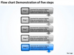 Flow Chart Demonstration Of Five Steps By Business Plan Template PowerPoint Slides