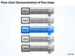 Flow Chart Demonstration Of Five Steps Online Business Plan Software PowerPoint Templates