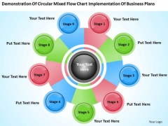 Flow Chart Implementation Business Plans Ppt Sales Template PowerPoint Templates