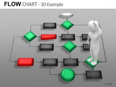 Flow Chart Process Person PowerPoint Slides Download
