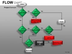 Flow Charts For PowerPoint Editable Ppt Slides
