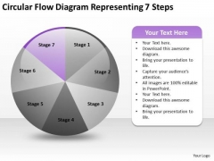 Flow Diagram Representing 7 Steps Business Plan Template PowerPoint Slides