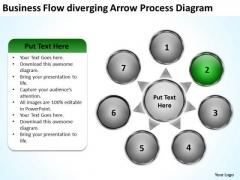 Flow Diverging Arrow Process Diagram Ppt Circular PowerPoint Templates