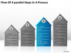 Flow Of 4 Parallel Steps In Process Resturant Business Plan PowerPoint Templates