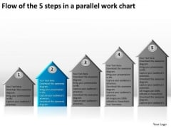 Flow Of The 5 Steps In A Parallel Work Chart Mini Business Plan Template PowerPoint Slides