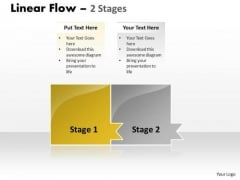 Flow PowerPoint Template Non Linear Planning Model Of 2 State Diagram Ppt Graphic