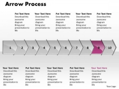 Flow Ppt Arrow Nursing Process PowerPoint Presentation 10 Stages Image