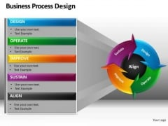 Flow Process Cycle Chart PowerPoint Slides