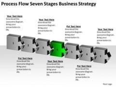 Flow Seven Stages Business Strategy Review Ppt Frozen Yogurt Plan PowerPoint Slides