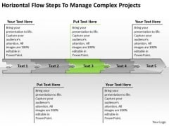 Flow Steps To Manage Complex Projects Flowchart Electrical Schematic PowerPoint Free Slides