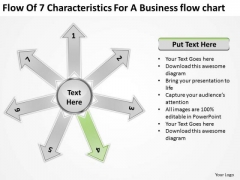 For A E Business PowerPoint Presentation Chart Circular Flow Diagram Templates