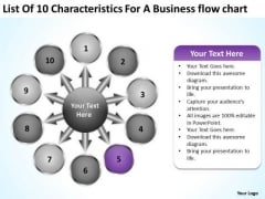 For A Free Business PowerPoint Templates Flow Chart Ppt Circular Process Slides